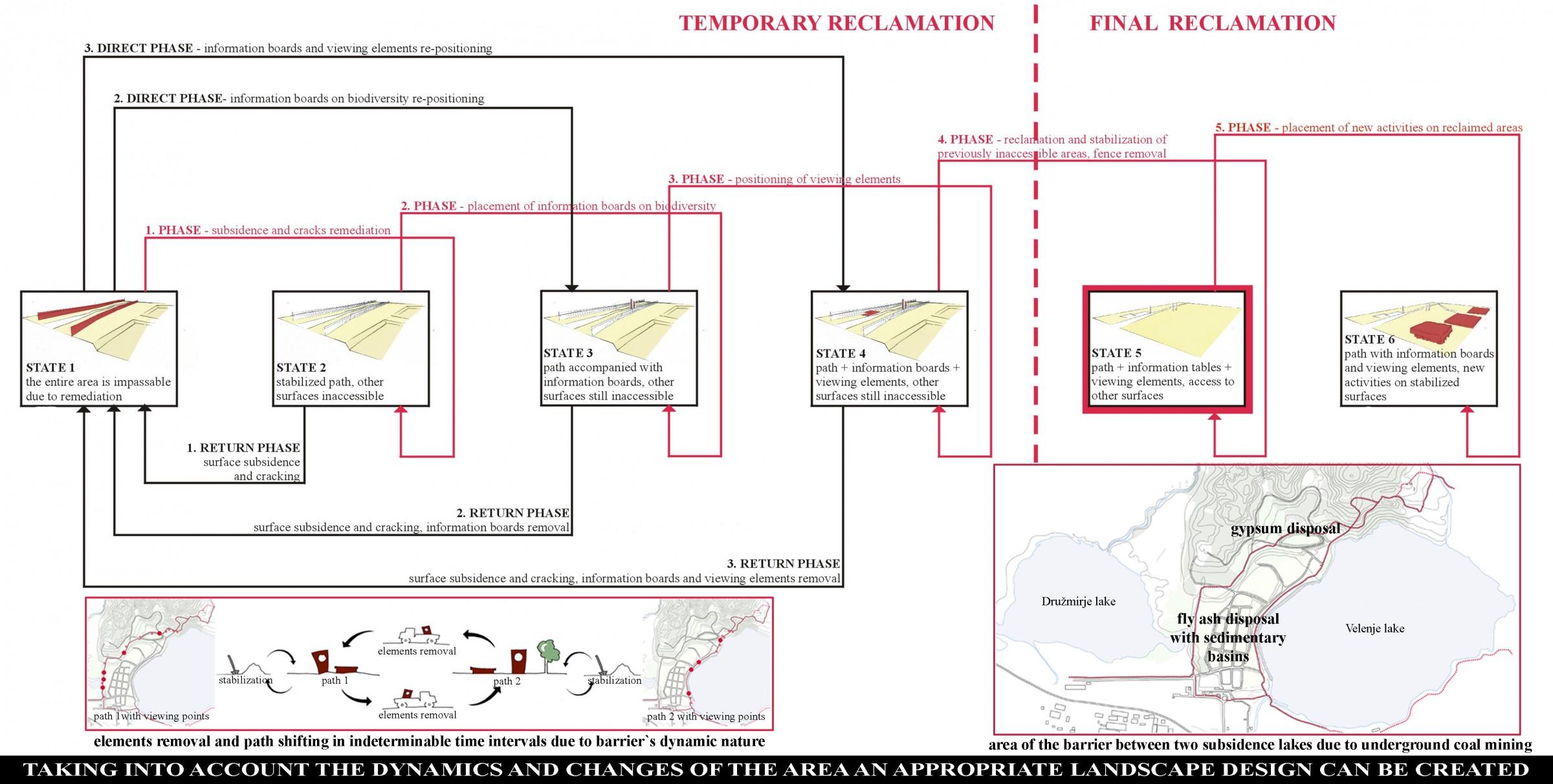 Bosworth coal chile dissertation