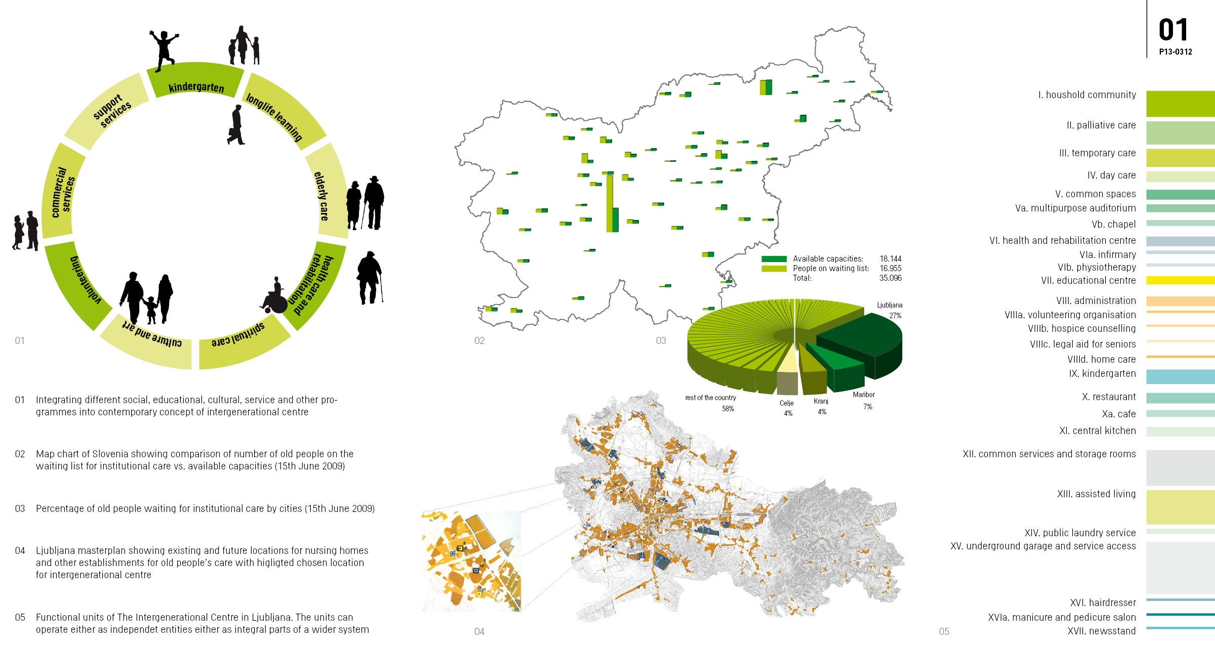 Archiprix central europe for Concept of housing in architecture